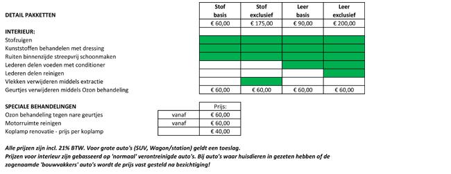 pakket-overzicht-prijzen-2